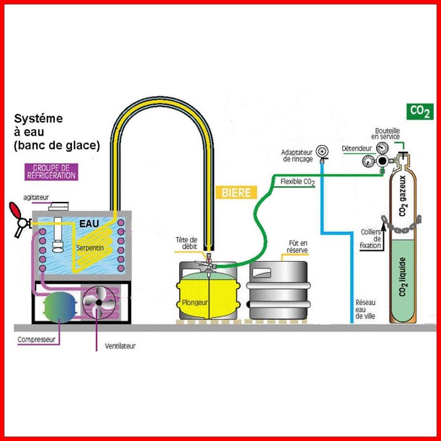 pompe bi re selbach syst me eau 70 l h avec 1 robinet. Black Bedroom Furniture Sets. Home Design Ideas